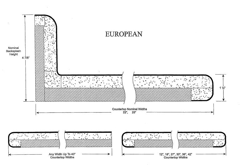 Postform European Specs