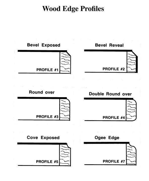 Wood Edge Profiles